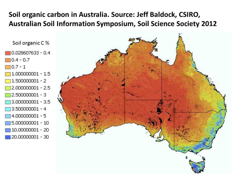 soil-organic-carbon-australia