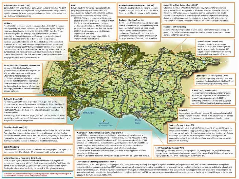 landcare-farming-extension-in-glenelg-hopkins-cma-region-714