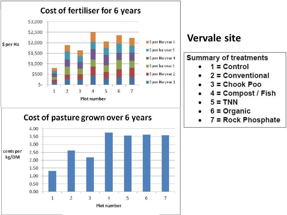 westernport-vervale-cost-of-treatment-over-5-years