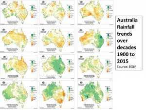 Australia decadal rainfall 1900 to 2015